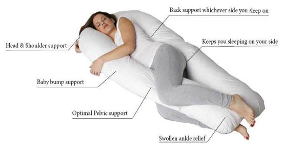 Picture of U Shape Body Pillow Pregnancy Comfort Support Cushion